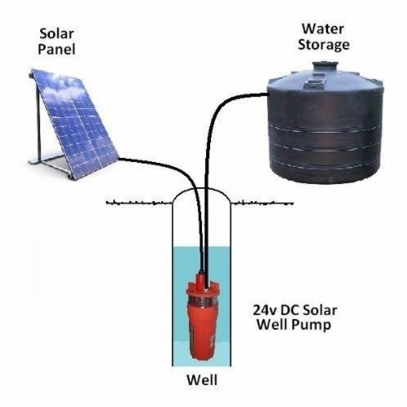 Farm  U0026 Ranch 12v    24v Submersible Deep Dc Solar Well