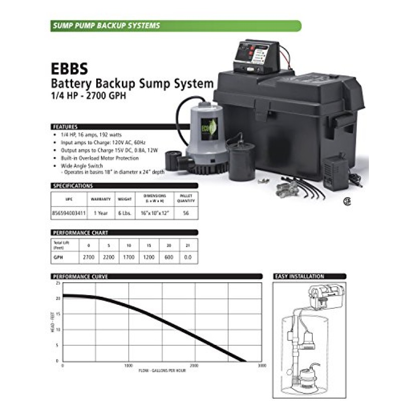 battery backup sump pump eco flo ebbs products emergency battery backup sump system 29339